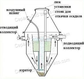 Skhema-ustroistva-i-printcip-raboty1